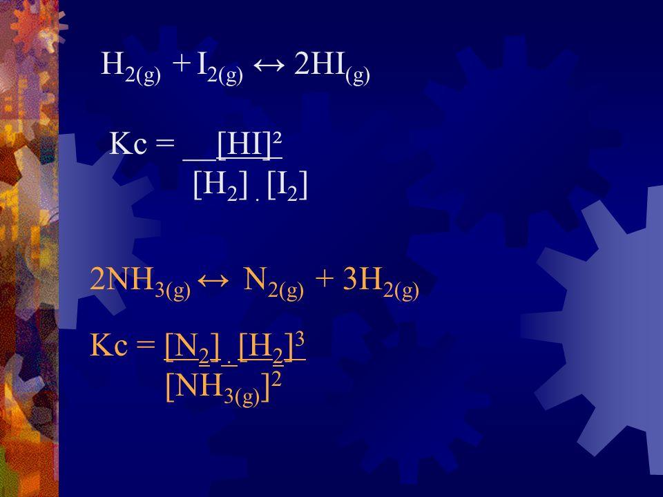 H2(g) + I2(g) ↔ 2HI(g) Kc = __[HI]². [H2] . [I2] 2NH3(g) ↔ N2(g) + 3H2(g) Kc = [N2] .